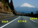 高速道路の通行区分